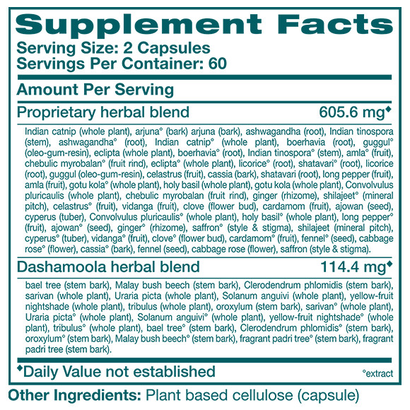HeartCare - Supplement Facts Large