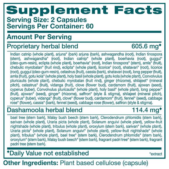 HeartCare Ingredients