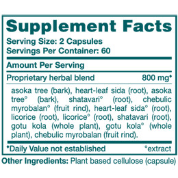 MenoCare - Supplement Facts