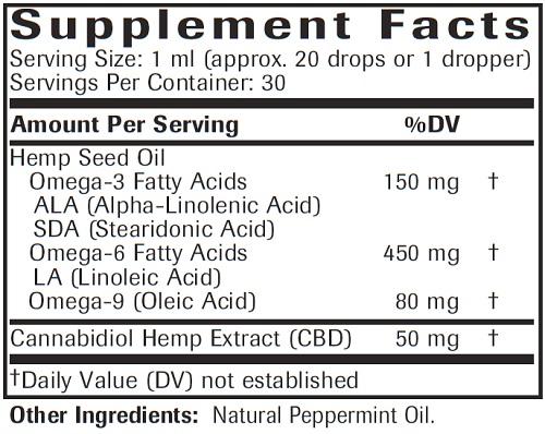 1500 MG Isolated CBD Hemp Oil Ingredients